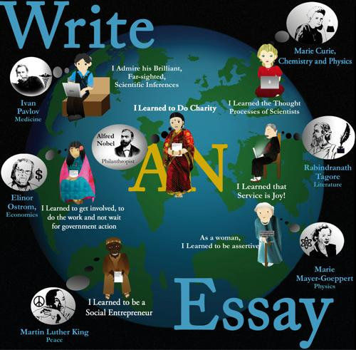 Important Of English Language Essay  Computer Science Essay also Research Paper Essay Advertising Field Descriptive Essay Essays For Kids In English